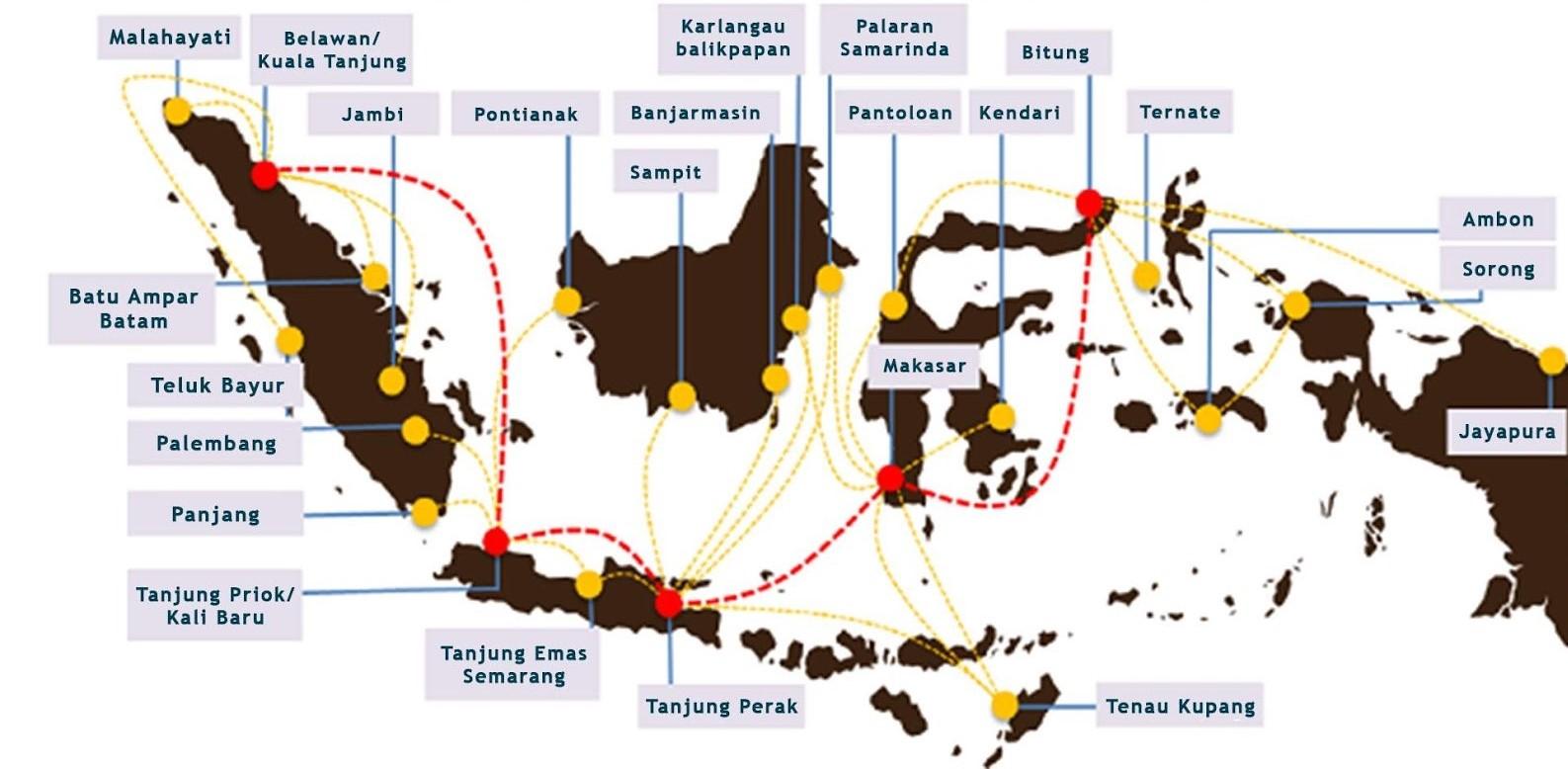 Cirebon VTS system